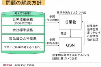 DC_GSN3