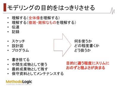 koredake_modeling3