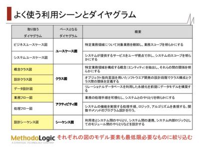 koredake_modeling4