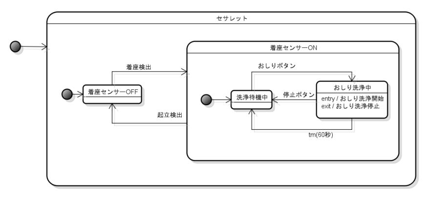 Mr.shima's_statemachine_diagrams
