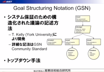 Goal Structuring Notation (GSN)