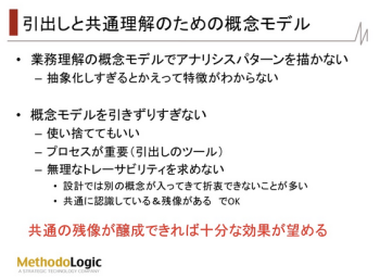 koredake_modeling_agile10