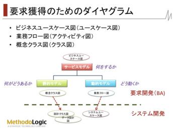 koredake_modeling_agile6