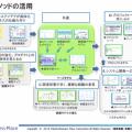 takumi_method2