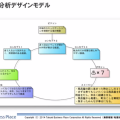 value_analysis_design