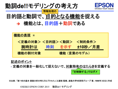 Verb_modeling2