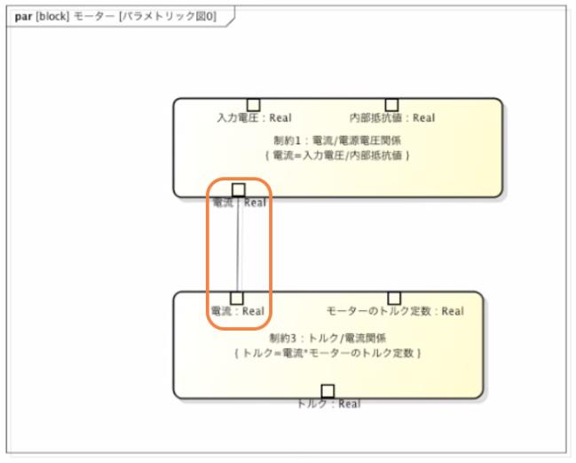 SysMLパラメトリック図2