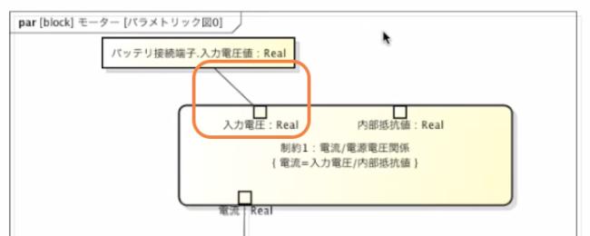 SysMLパラメトリック図3