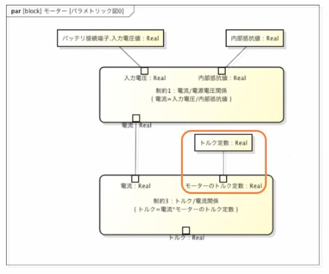 SysMLパラメトリック図4