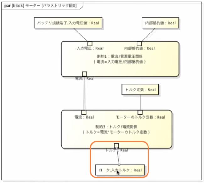 SysMLパラメトリック図5