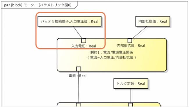SysMLパラメトリック図7