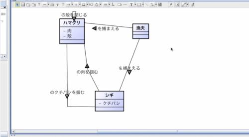 verb_modeling_last_uml