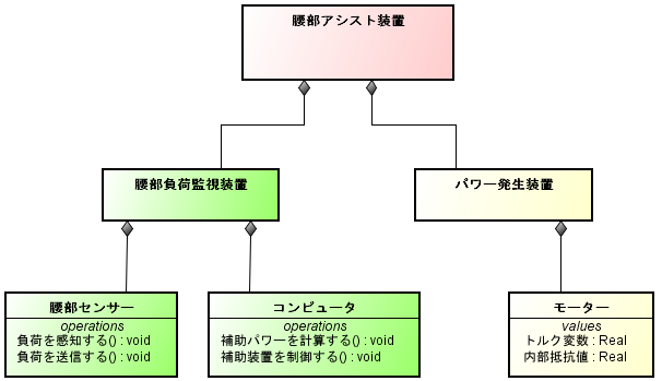 block_diagram1