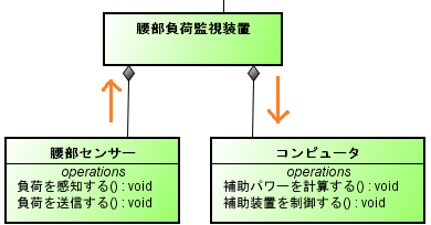block_diagram3