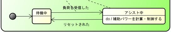 state_machine6