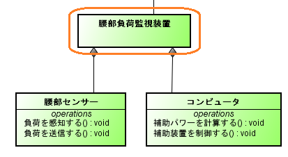 block_diagram2