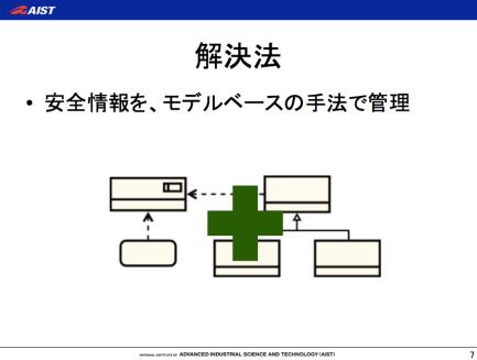 SafeML1-solution1
