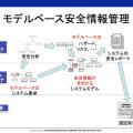 SafeML1-solution2